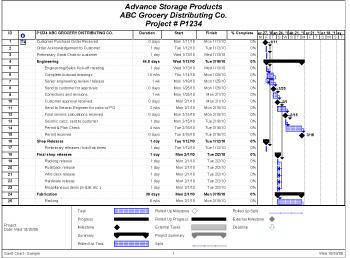gantt chart sample-1