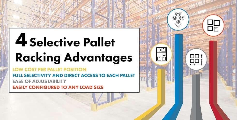4 Selective Pallet Racking Advantages - Advance Storage Products