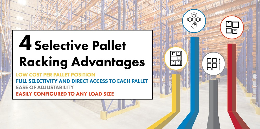 Home - Advance Storage Products