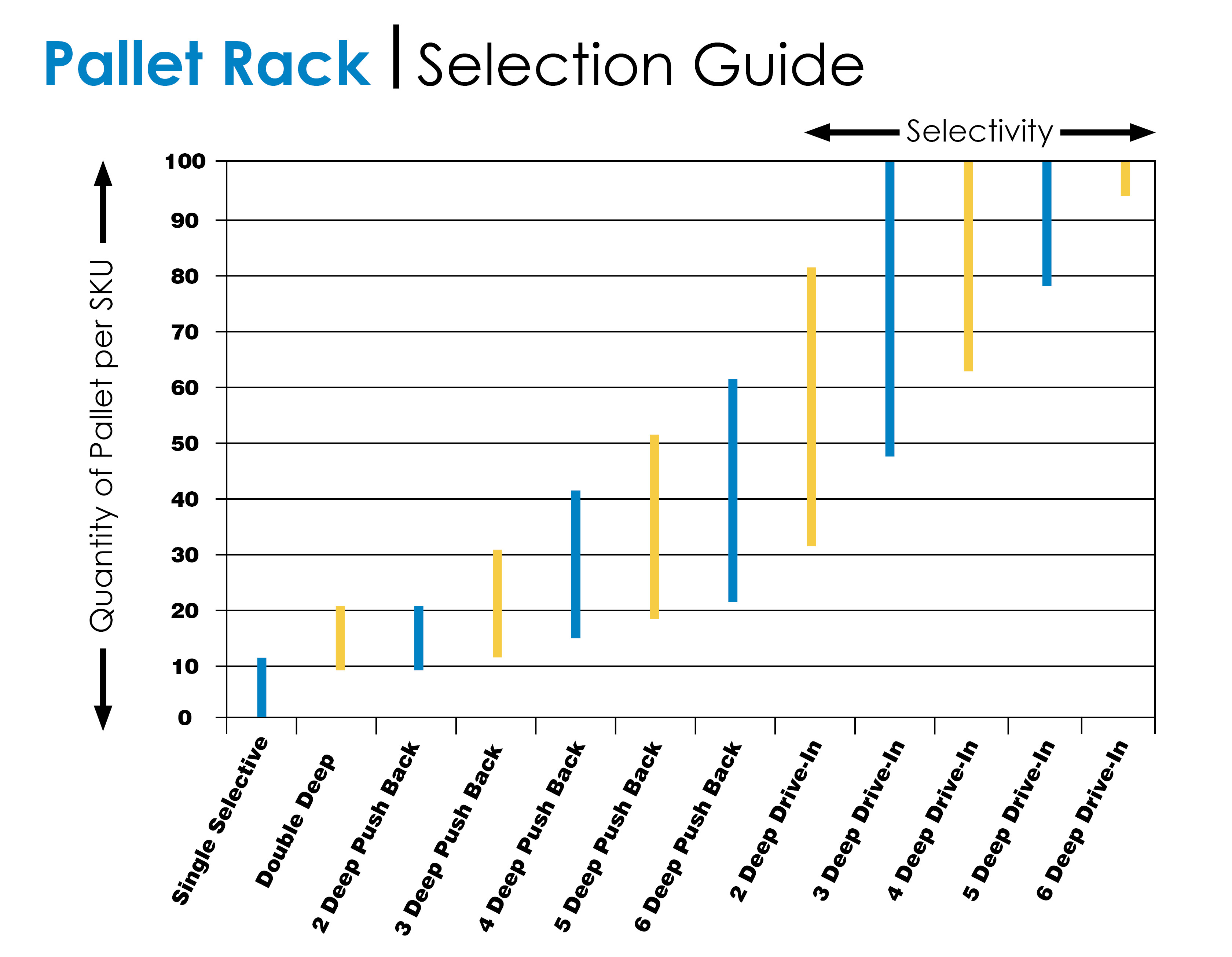 Pallet Racking Solutions - Advance Storage Products